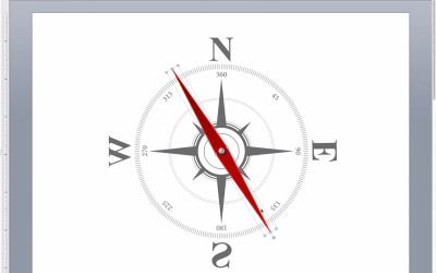 How to Use a Compass Metaphor for Indecision or Direction