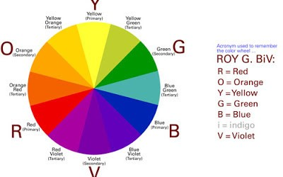 How to Pick Colors for Your Next Presentation