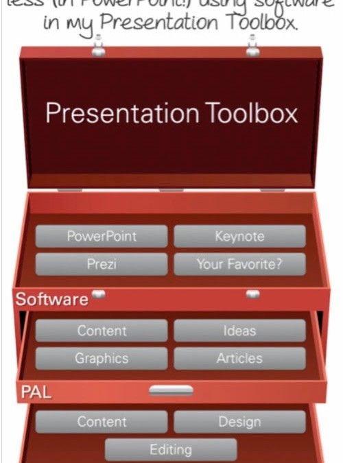 Presentation Toolbox: How to Make AMAZING Slides Fast