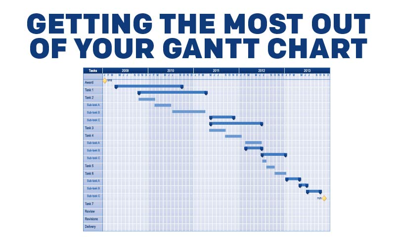 Getting the Most Out of Your Gantt Charts