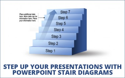 Step Up Your Presentations with PowerPoint Stair Diagrams