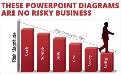 These PowerPoint Diagrams Are No Risky Business